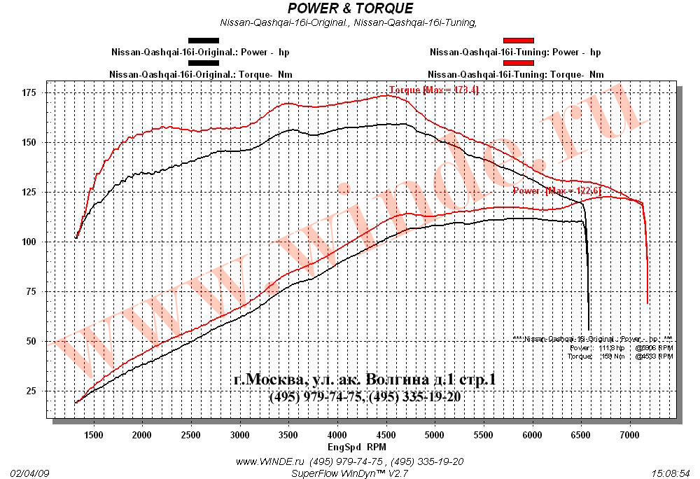 график maf nissan note